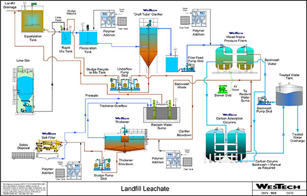 Landfill_Leachate_Treatment.jpg