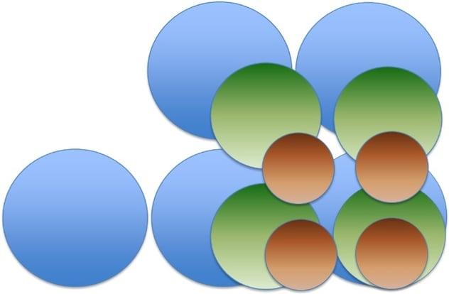CCD footprint