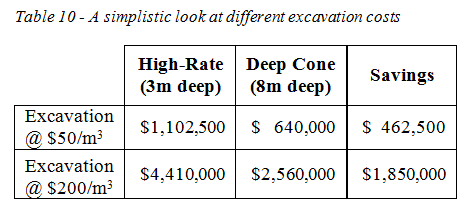 CCD table 10 excavation and earthwork cost comparison