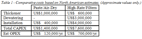comparative costs north american estimates