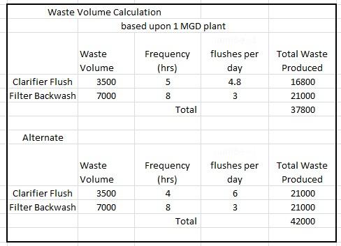 waste volume calculation.jpg