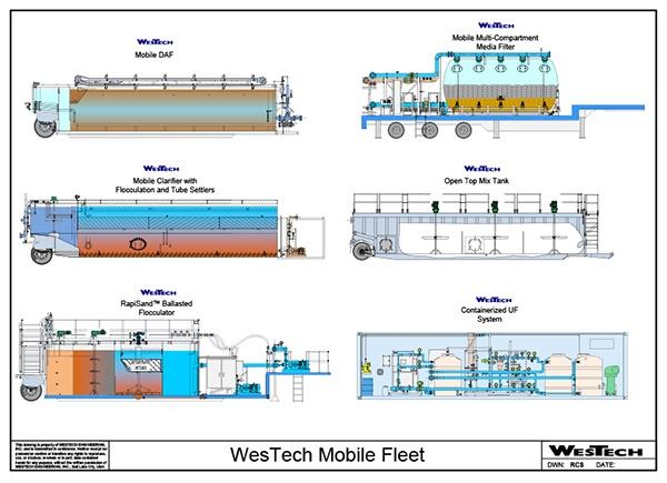Mobile-Fleet-Diagram