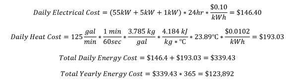 equation total electrical cost with DAF