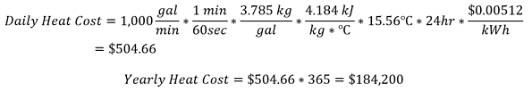 equation heat cost without DAF
