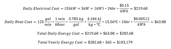 energy cost with DAF