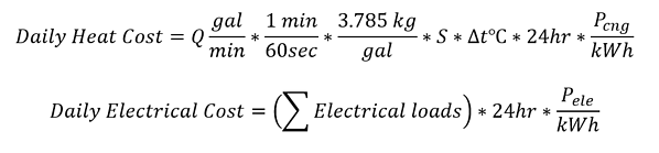 equation daily heat and electrical cost