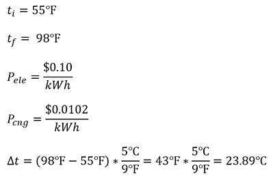 equation temp gas and electrical cost