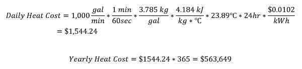 DAF post equation9 total heat cost